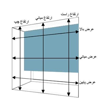 نحوه اندازه گیری ابعاد پنجره